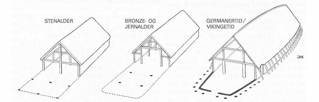 Oldtidens hustyper. Tegning: Sydvestjyske Museer.